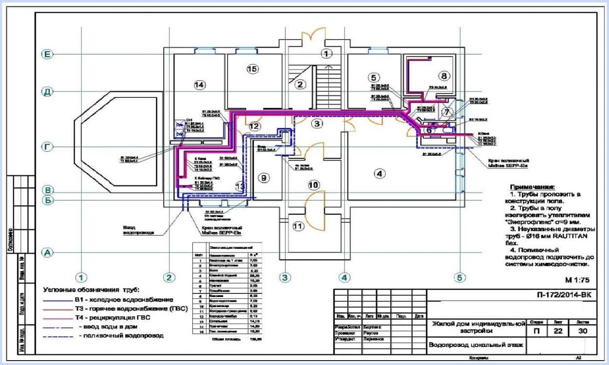 Пример схемы водопровода в частном доме