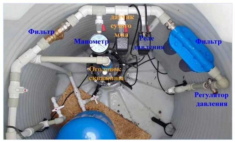 Пример размещения гидрореле с глубинным электронасосом
