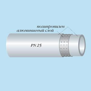 Полипропиленовые трубы PN-25