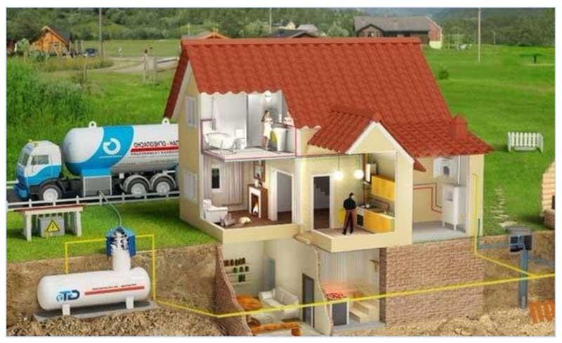 Изображение - Как получить технические условия для подключения газа в частном доме tehusloviya-na-podklyuchenie-gaza-9