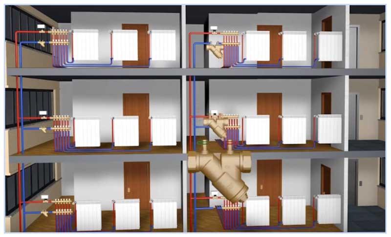 Балансировочный вентиль в системе