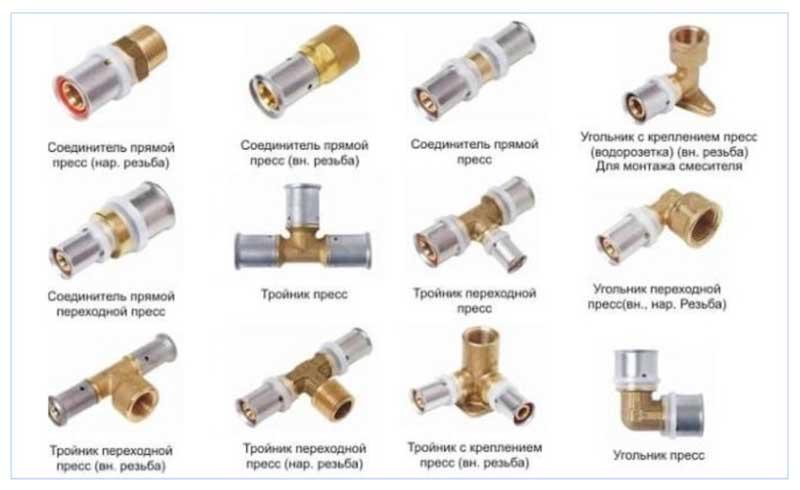Виды фитингов на металлопластиковые трубы
