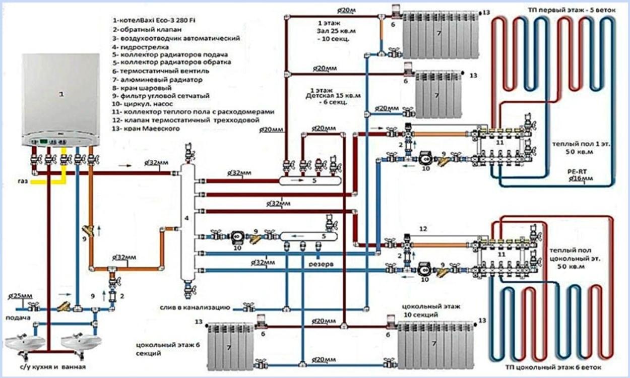Схема соединения отопительных котлов