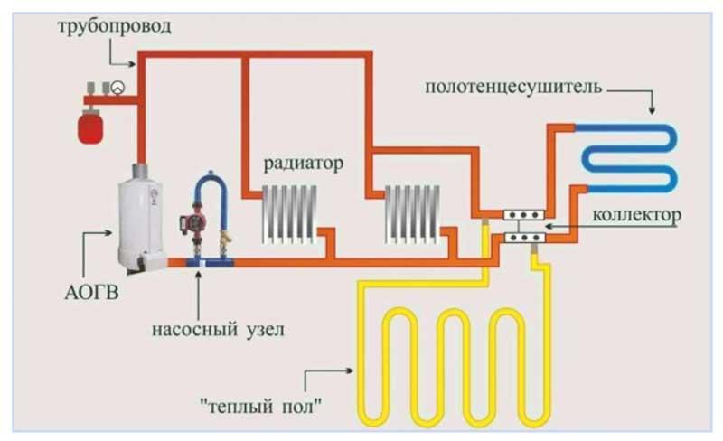 Вариант установки насоса в однотрубный контур