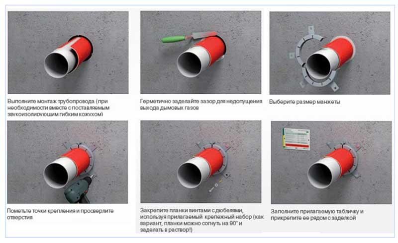 Этапы установки противопожарной муфты
