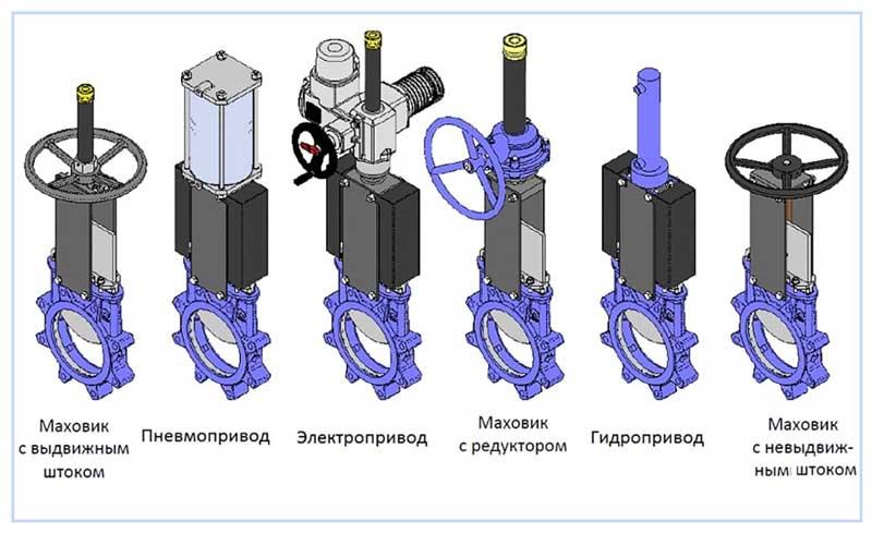 Виды приводов для управления задвижкой