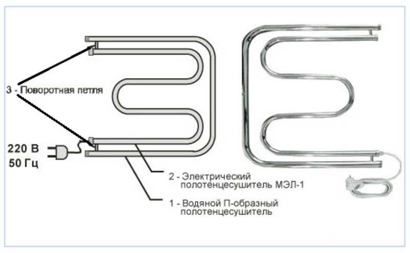 Электрический полотенцесушитель - устройство