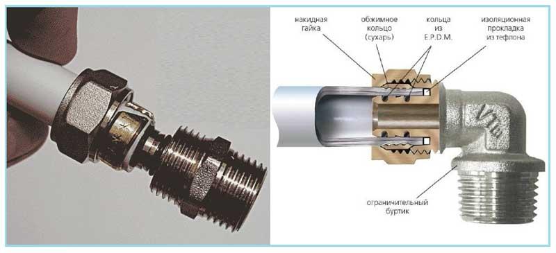 Устройство обжимного фитинга для металлопластиковой трубы