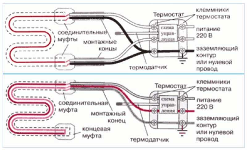 Схема подключения греющего кабелей
