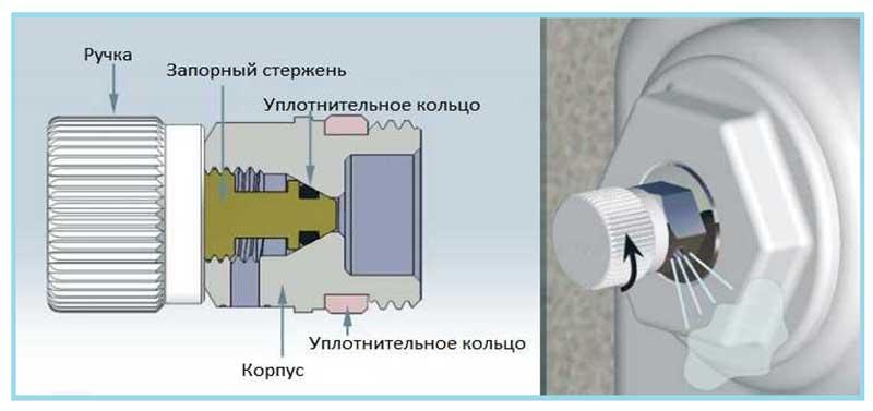 Ручной воздушный клапан системы отопления в батарее
