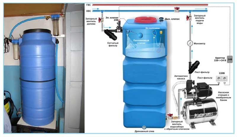 Вариант подачи воды в систему водоснабжения
