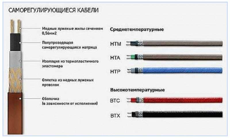 Нагревательный кабель для скважины