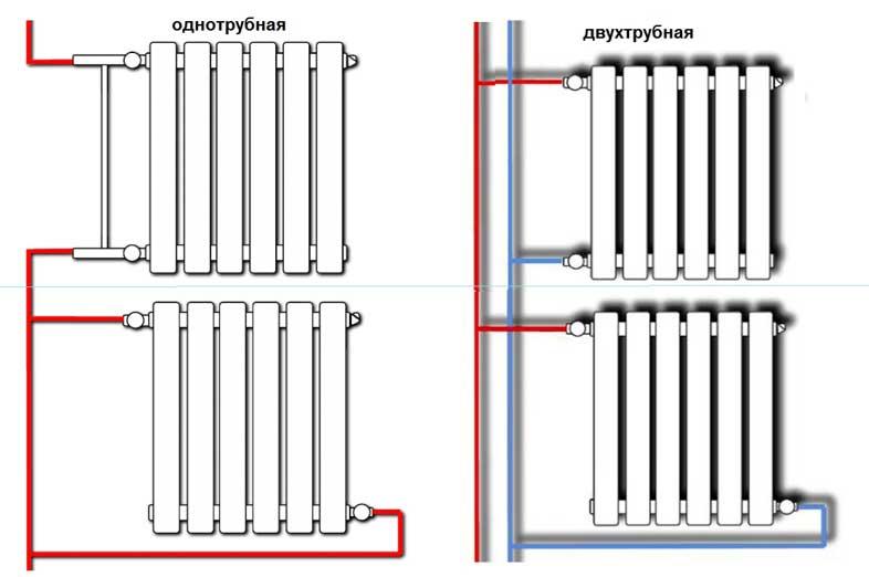 Боковая и диагональная система отопления