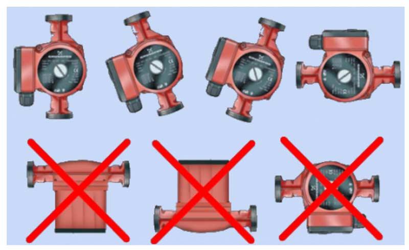 Правильное расположение насоса для отопления