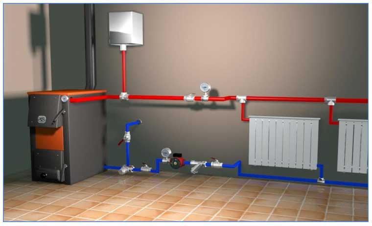 Автономная система отопления с котлом