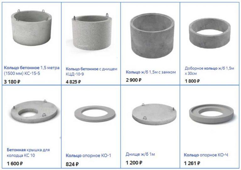 сливные кольца размеры