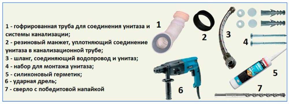 Инструмент и комплектующие для подключения унитаза
