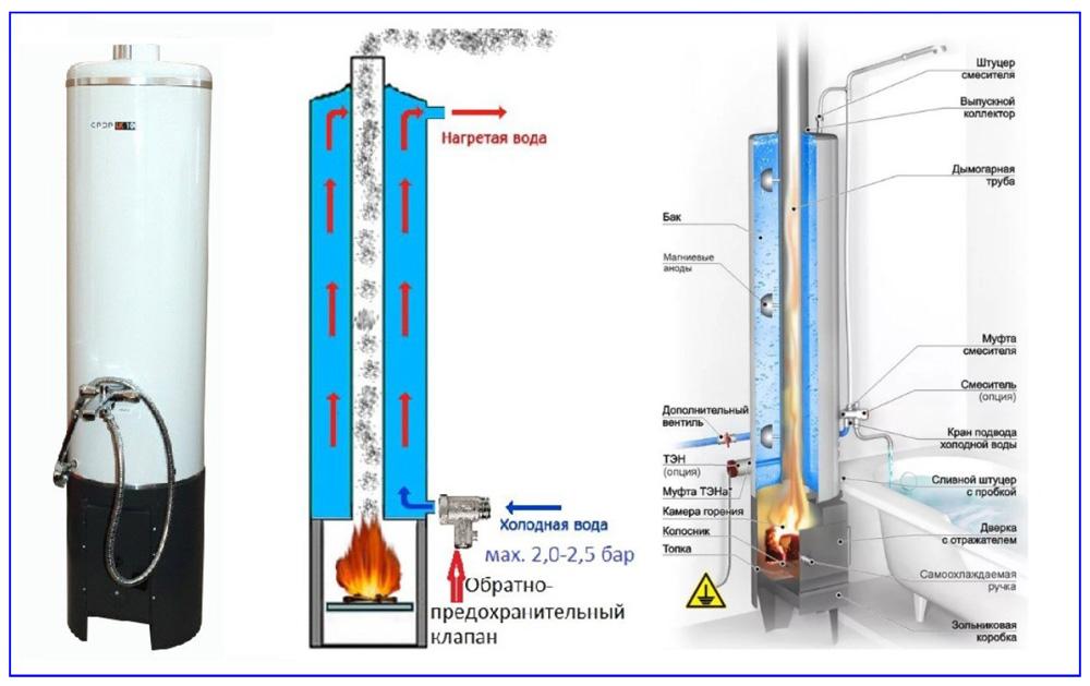 Титан для нагрева холодной воды