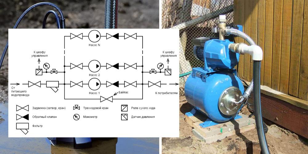 Обозначение насоса на схеме водоснабжения