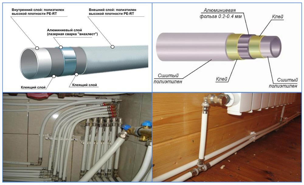 Трубы для отопления металлопластиковые