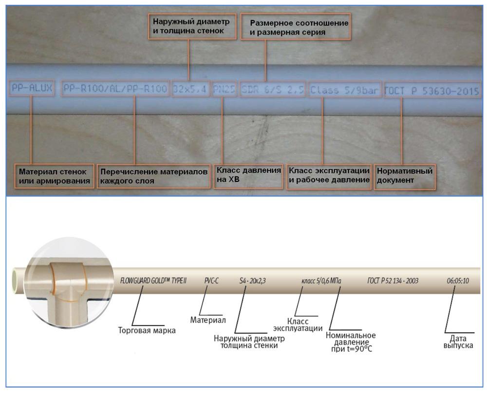 Пример расшифровки маркировки полимерной трубы