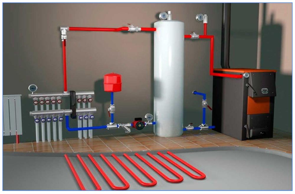 Закрытая система отопления и ее элементы