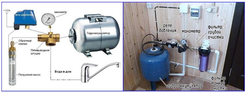 Схема и вид водоснабжения с гидроаккумулятором