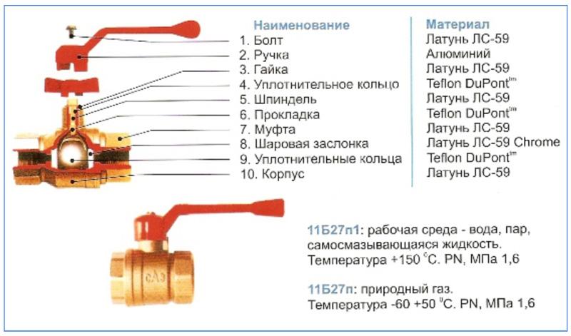 Конструкция крана шарового 11б27п1