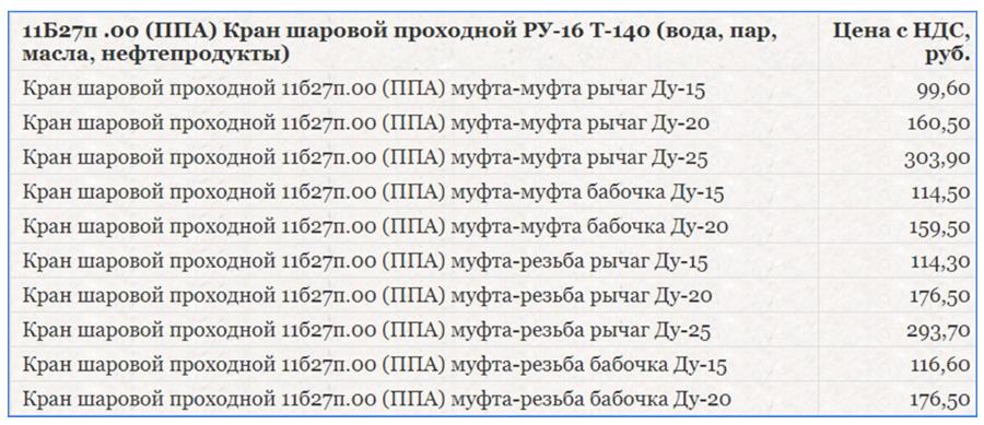 Стоимость кранов серии 11б27п1
