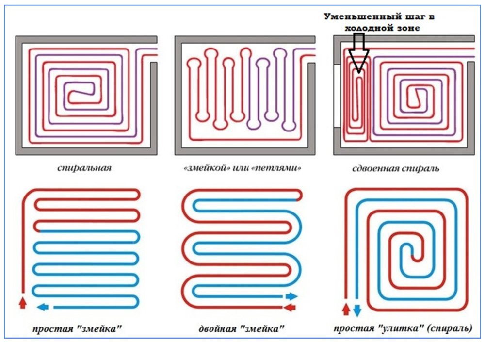 Схемы укладки трубы теплого пола