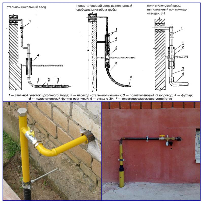 Цокольный ввод газопровода в жилой дом