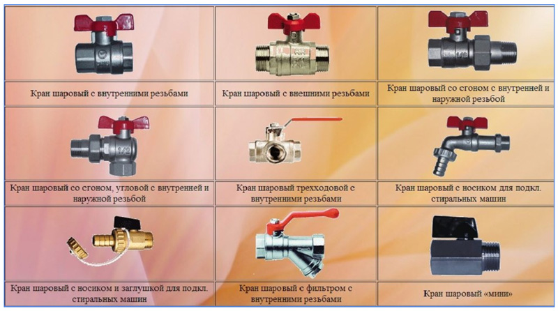 Разновидности корпусов запорной арматуры