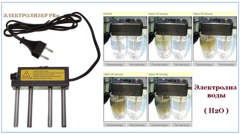 Очистка воды бытовым электролизером