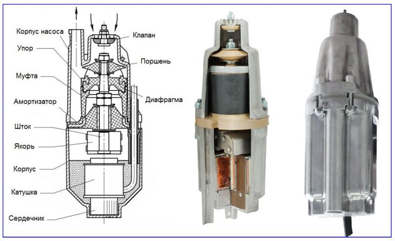 Вибрационный электронасос для скважины