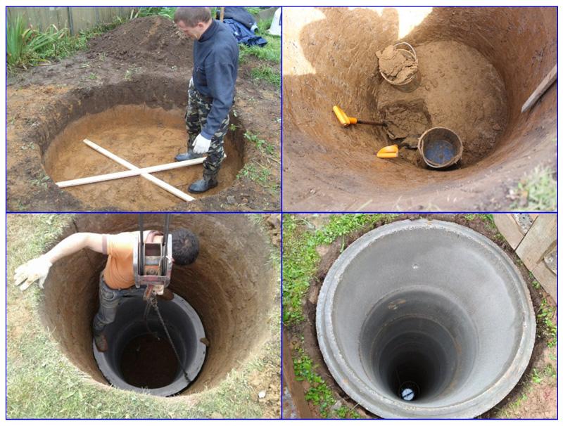 Устройство колодца для водоснабжения дома