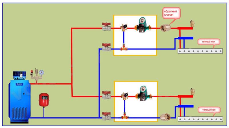 Обратные клапаны в системе отопления