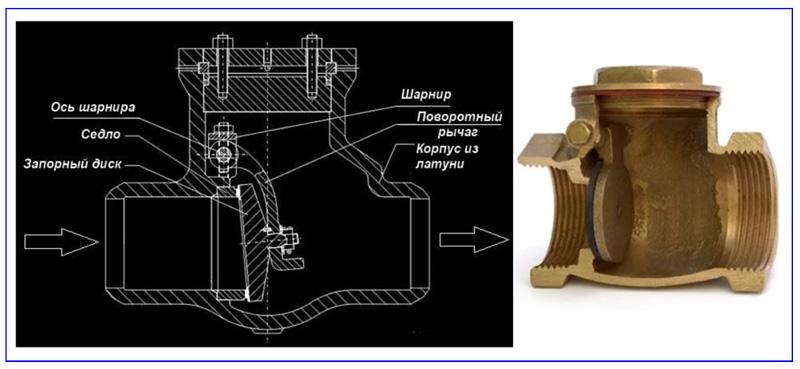 Обратный клапан лепесткового типа