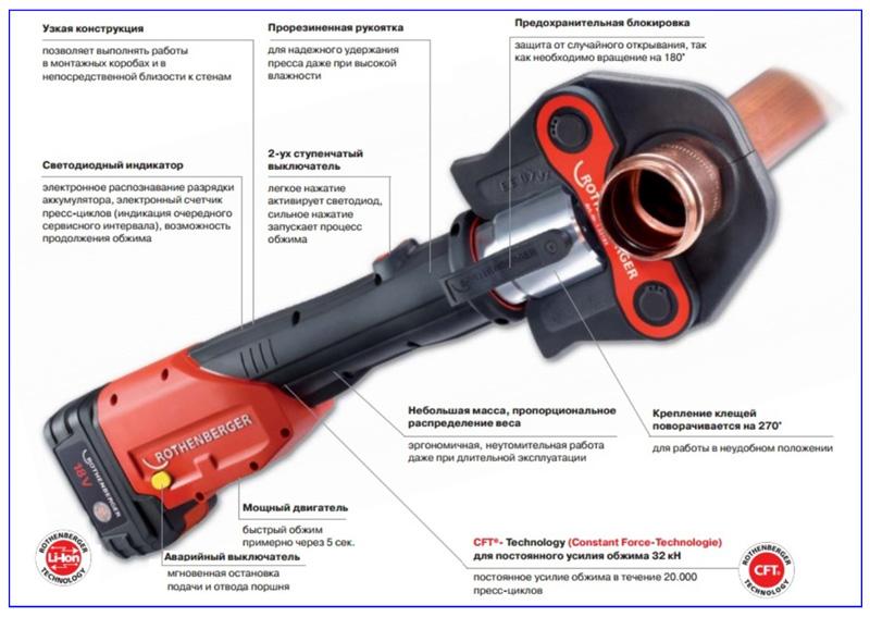 Электрогидравлические пресс клещи для металлопластиковых труб