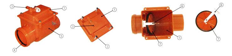 Конструкция обратного клапана 110 мм