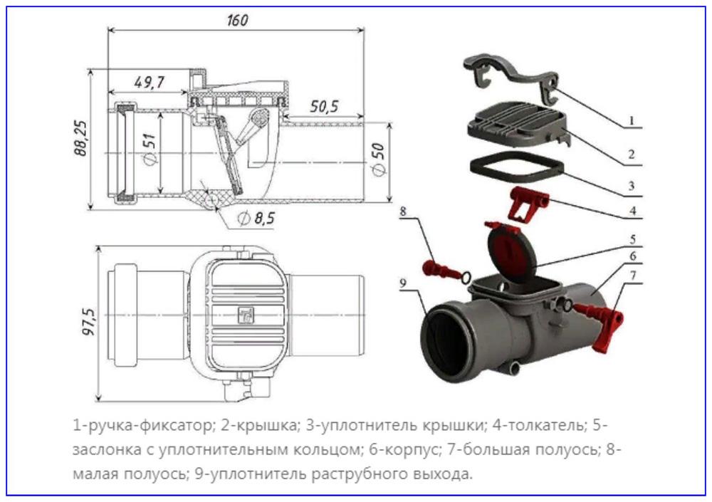 Устройство канализационного обратного клапана 50 и 110 мм