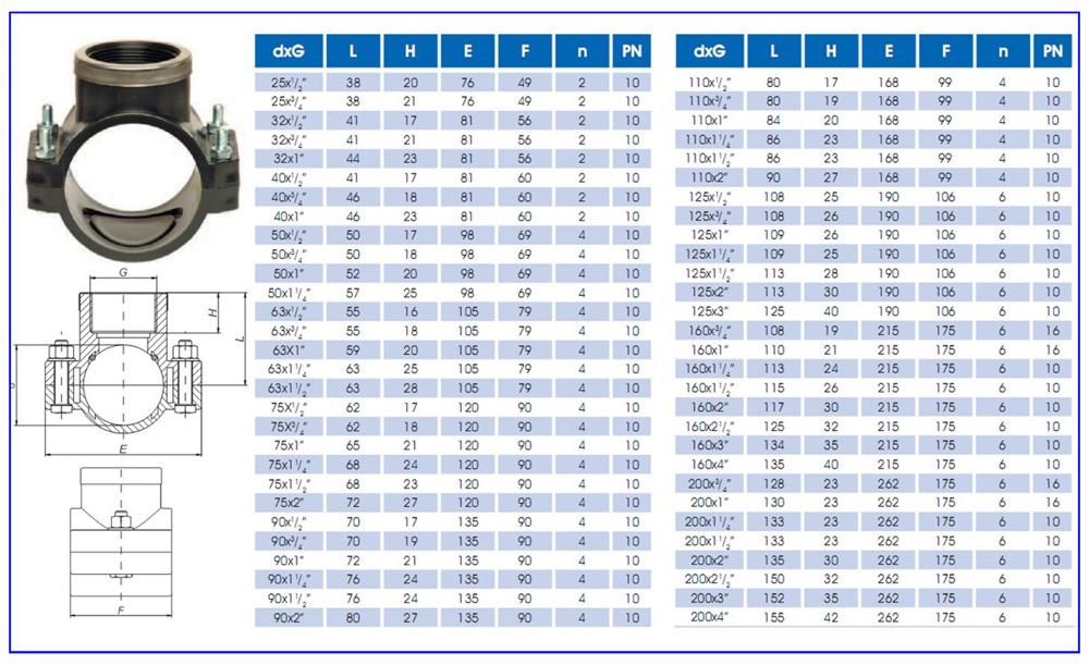 Размеры седелок на полиэтиленовую трубу