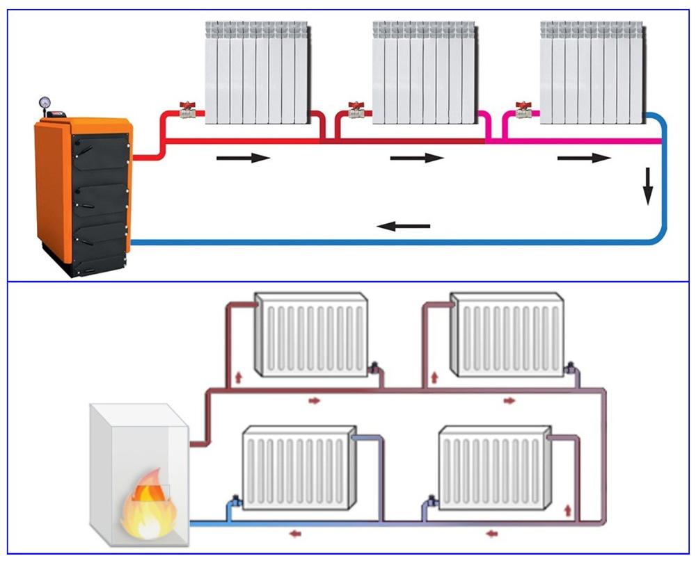 Схемы лениградки с нижним и диагональным подключением радиаторных приборов и котла.