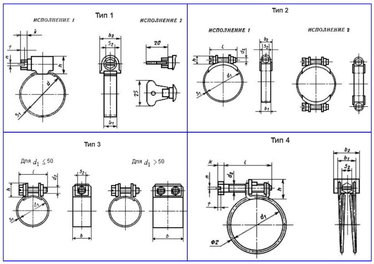Зажимные ленточные модели стальных хомутов