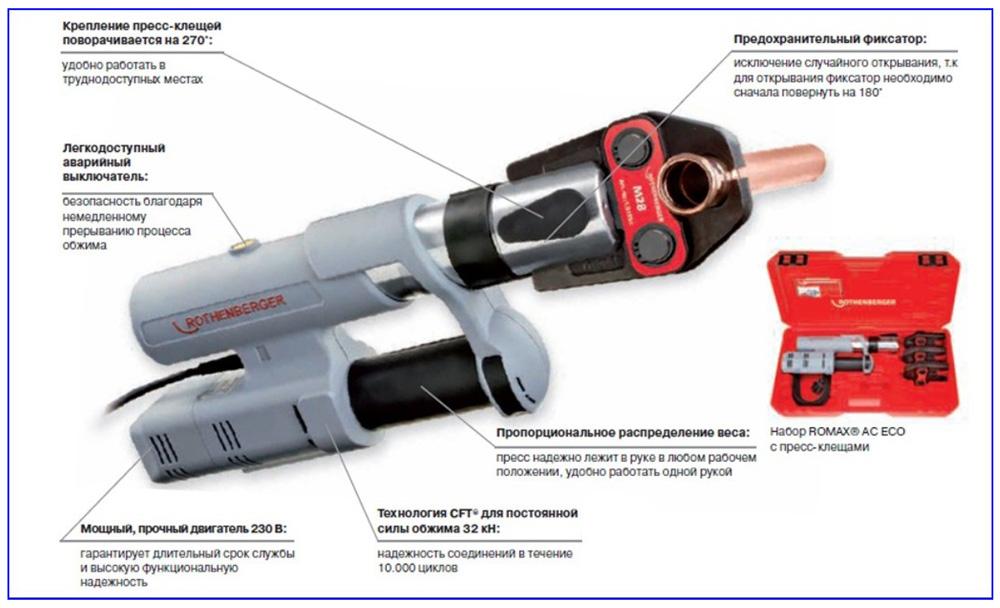 Гидравлические клещи с электроприводом для монтажа металлопластиковых труб.