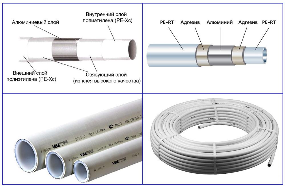 Виды и строение металлопластиковых труб.