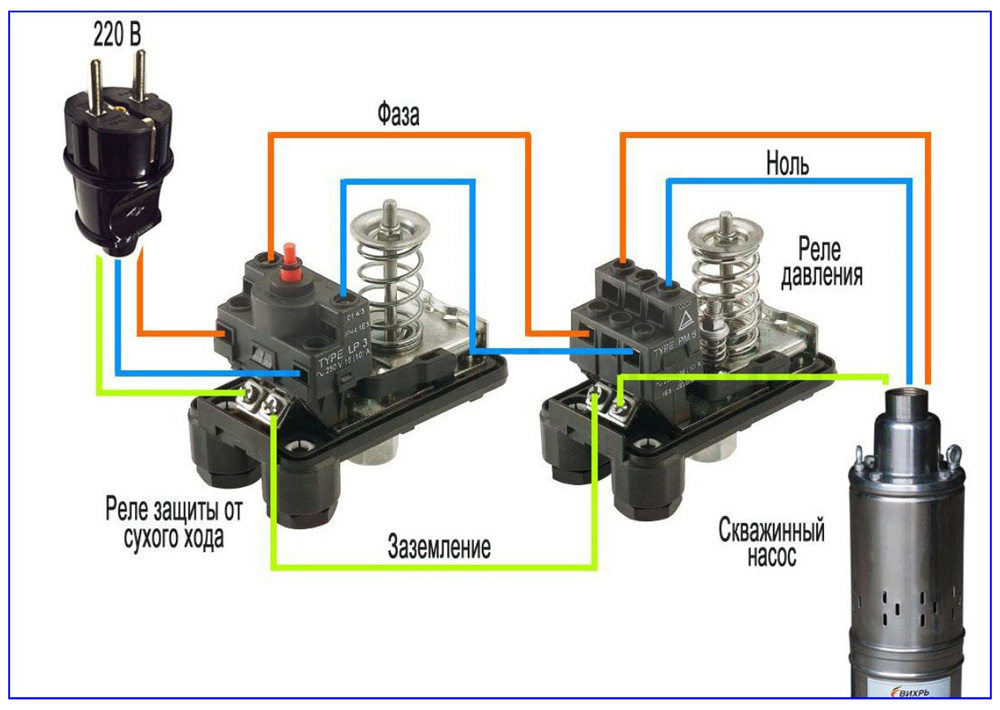 Конструкция реле давления и сухого хода, схема их подключения