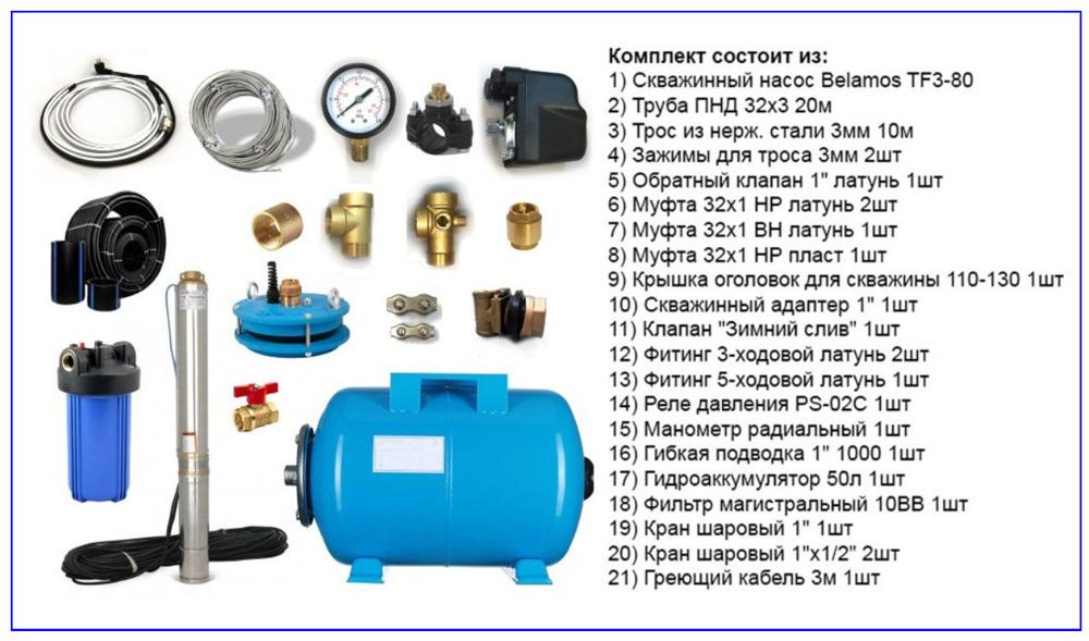Оборудование и комплектующие для обеспечения водоснабжения из скважины глубиной 50 м
