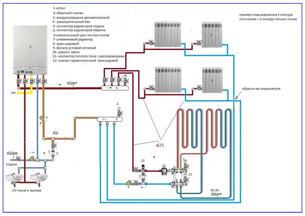 Схема отопления индивидуального дома с двухконтурным газовым котлом