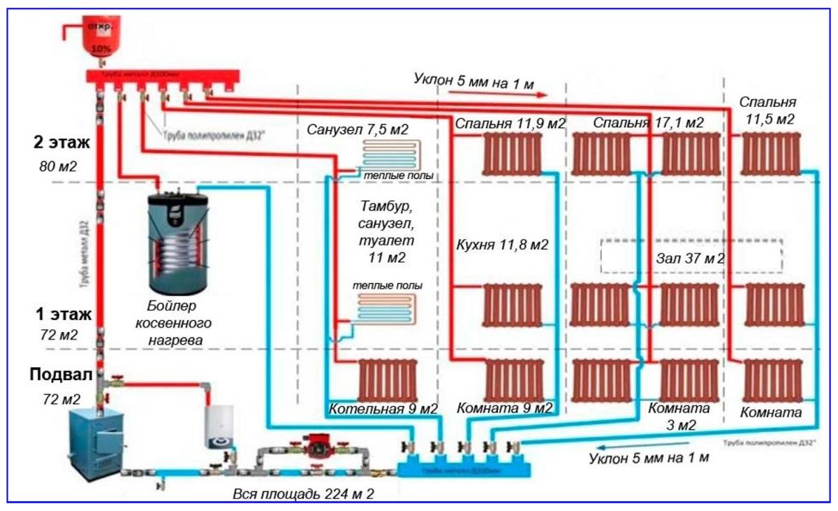 Схема открытой системы отопления индивидуального дома.