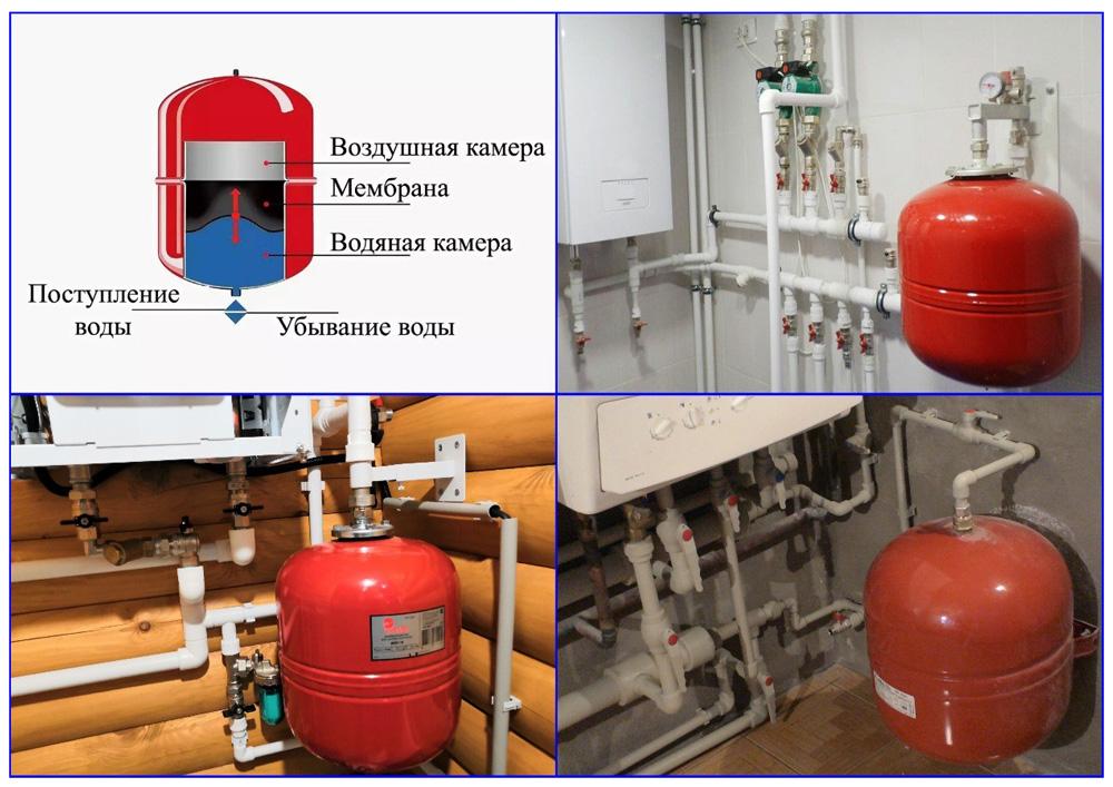 Расширительный бак системы отопления - устройство и варианты установки.
